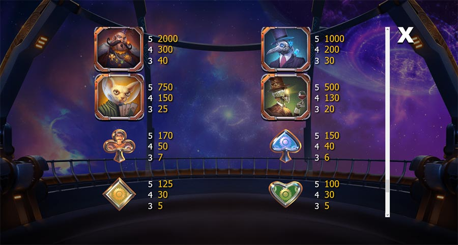 cazino-cosmos-symbols-payout